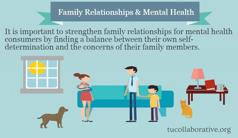 relationships with community family and between Among the most powerful antecedents to delinquency and violence are the family  of origin and the community context in which the adolescent lives additionally.