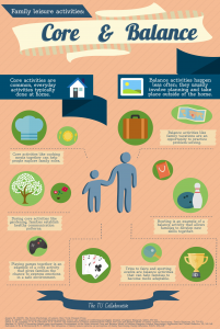 Link to family leisure activities info-graphic