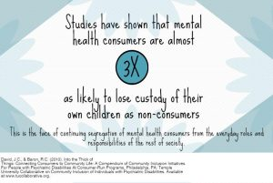 link to meme on Mental Health and Child Custody