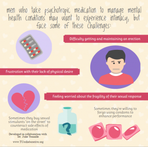 Link to Men and psychotropic medication meme