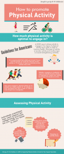 link to info-graphic on How to Promote Physical Activity
