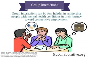 link to meme on group interactions