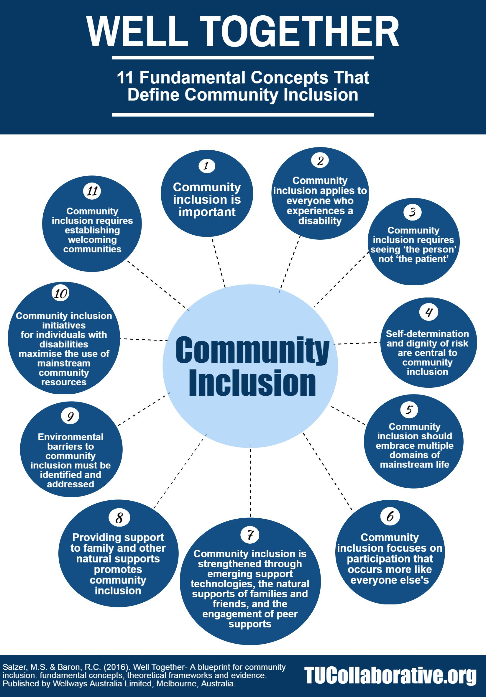 the concept of inclusion and it s Universal design is a concept that can be  4 early childhood inclusion 4 revise program and professional stan-dards a definition of inclusion could be used.