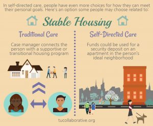 link to meme on stable housing and care