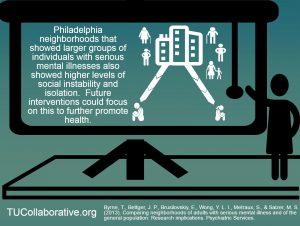 link to meme on Philadelphia Neighborhoods
