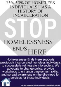 link to meme on Incarceration and Homelessness