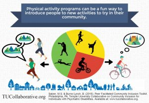 link to meme on Physical Activity Programs