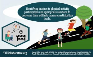 link to meme Barriers to Physical Activity