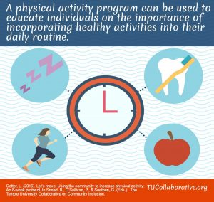 link to meme on physical activity program