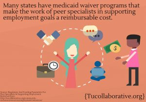 link to meme on medicaid waiver programs