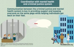 link to meme on Mental Health and Criminal Justice