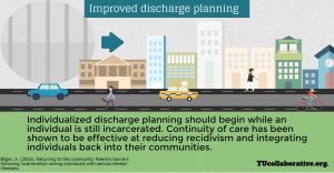 link to meme on Improved Discharge Planning