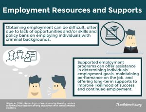 link to meme on Employment Resources and Supports