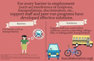 link to meme on Barriers and Solutions to Employment