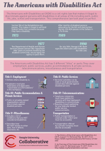 link to info graphic on the American's with disabilities act