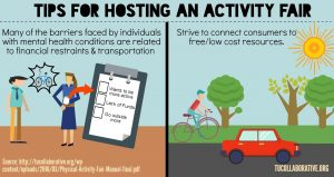 link to meme on Hosting an Activity Fair - Barriers