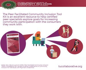 link to meme on Peer Facilitated Community Inclusion Tool Kit