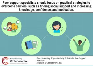 link to meme on Peer Support Specialists and Physical Activity